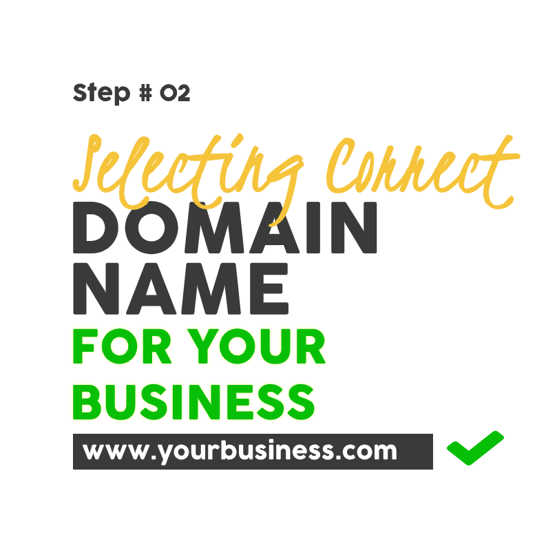 Selecting Correct Domain Name For Your Business